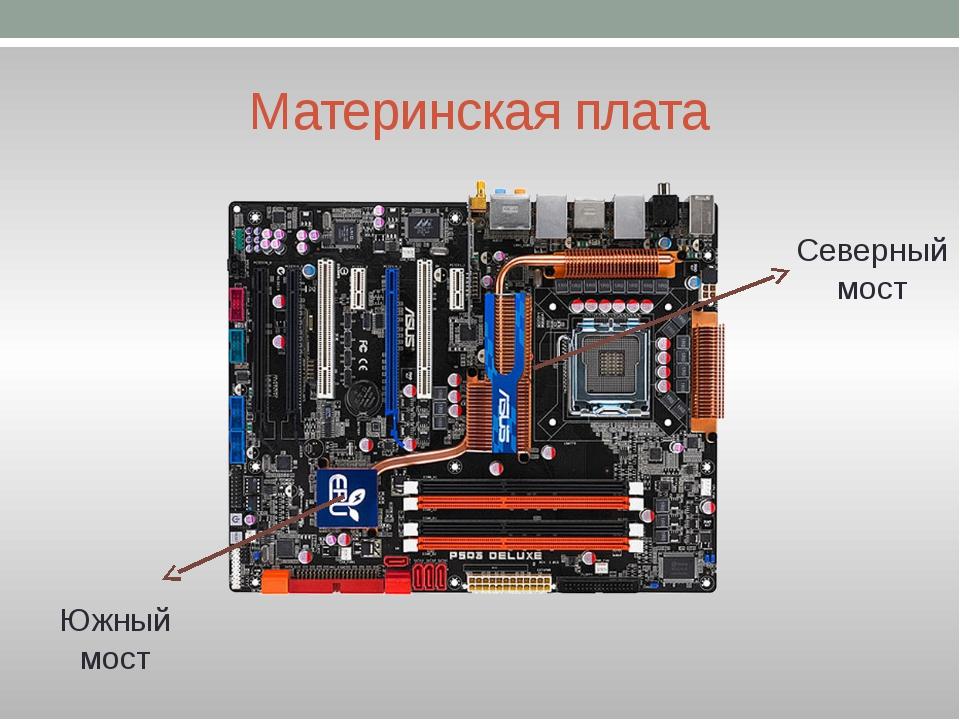 Что такое чипсет?